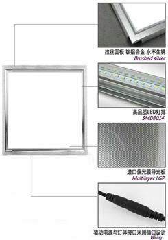 fluorescent light panel,led video light panel,led grow panels,led lighting panels